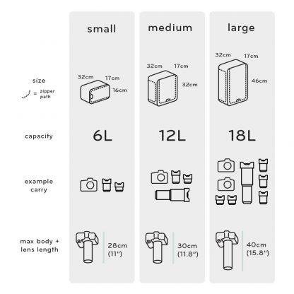 Peak Design Camera Cube