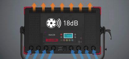 RAYZR MC 400 Max - Standard Pack